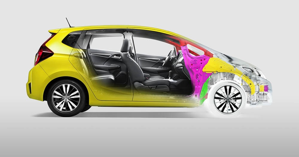 ACE™ Body Structure on the 2017 Honda Civic.