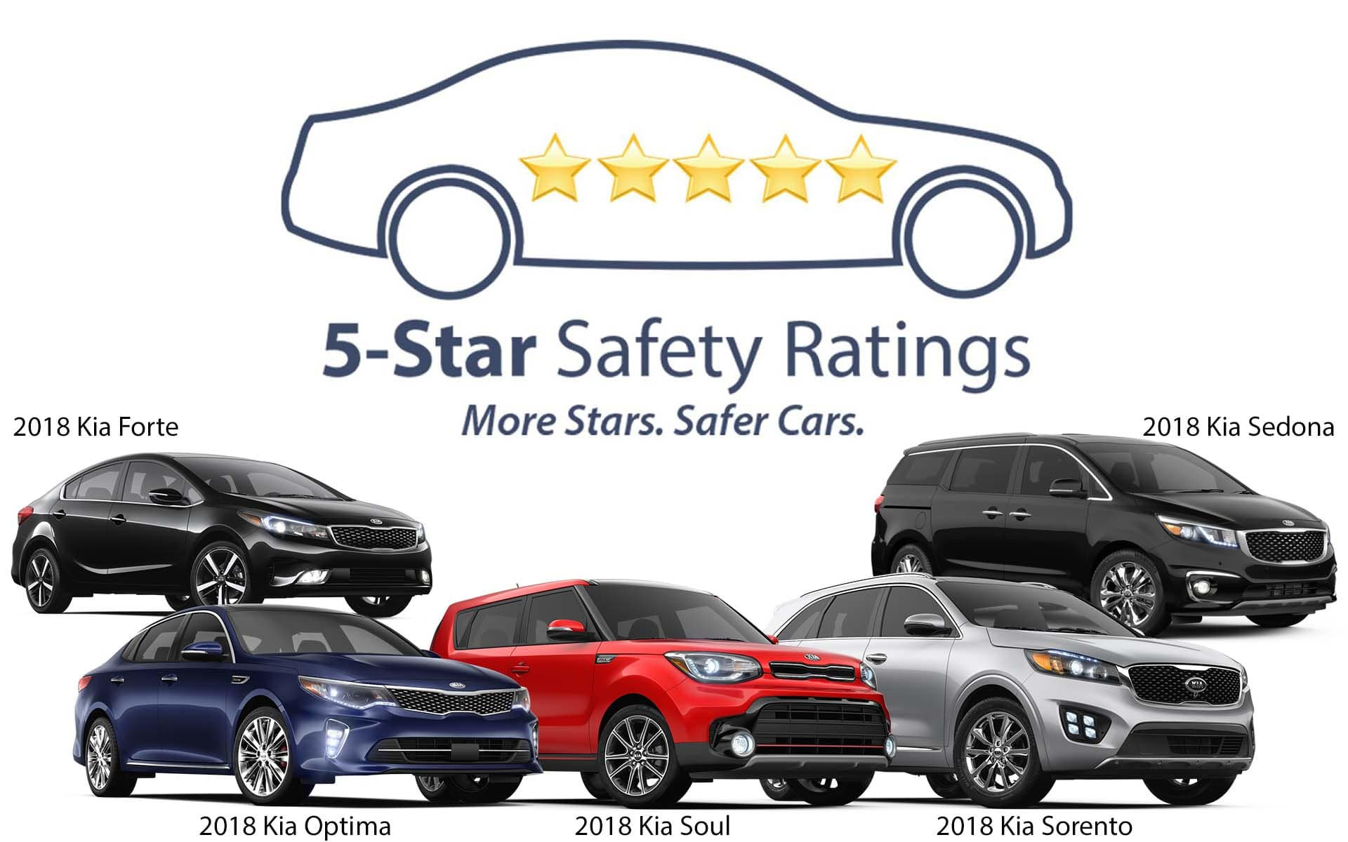 Kia Models with NHTSA overall 5-Star crash safety ratings