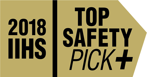 Kia receives 2018 IIHS Top Safety Pick Plus award for 2018 Forte, Optima, Soul, Niro Hybrid, and 2019 Sorento