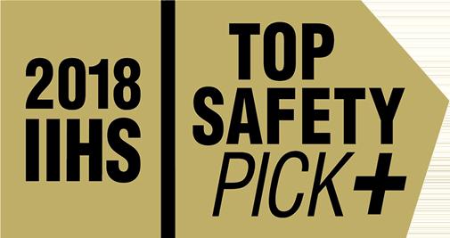 Kia receives 2018 IIHS Top Safety Pick Plus award for 2018 Forte, Optima, Soul, Niro Hybrid, and 2019 Sorento