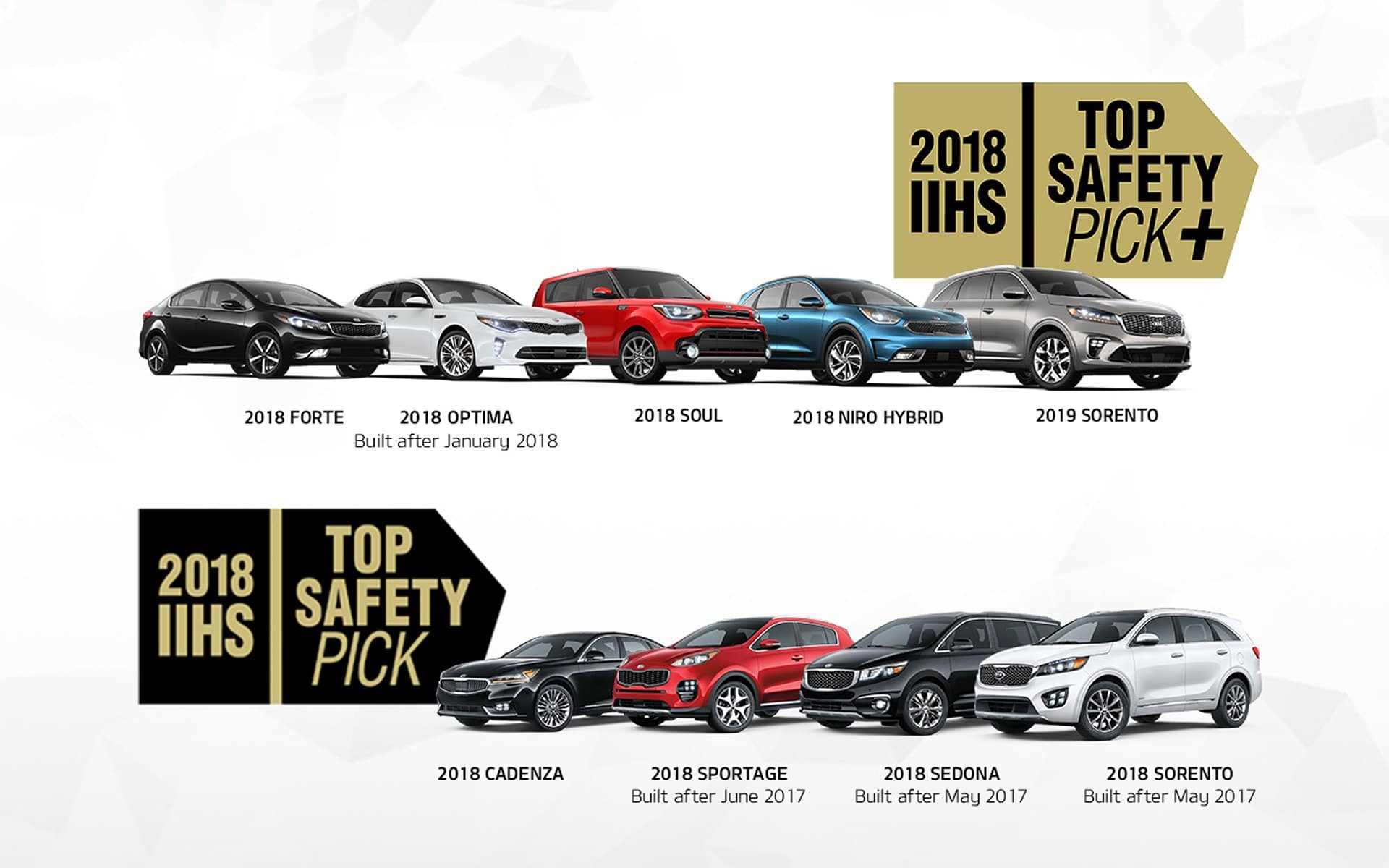 Kia IIHS Top Safety Pick Winners