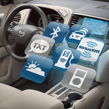 2018 Nissan Pathfinder technology features