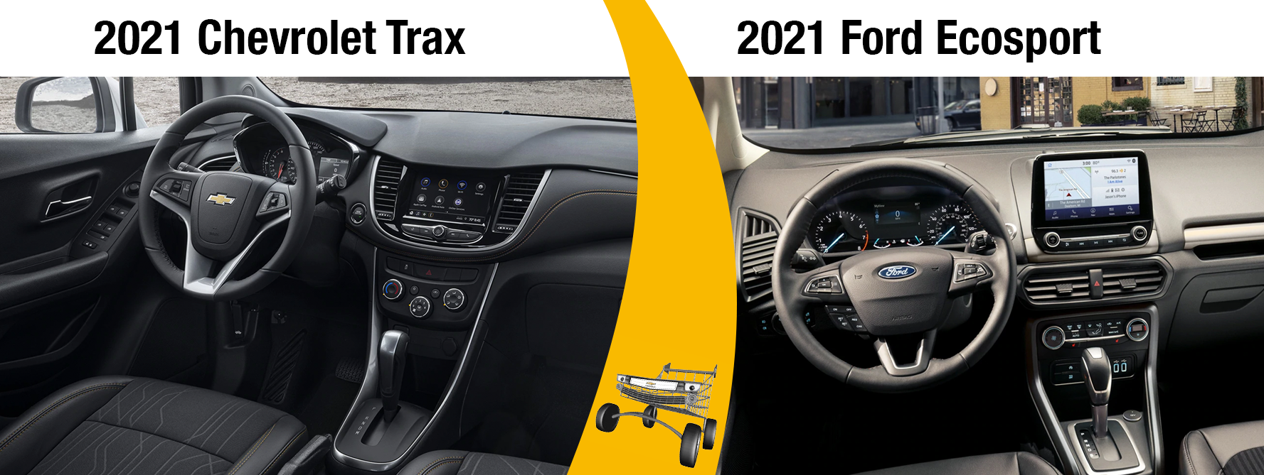 2021 Chevy Trax vs 2021 EcoSport Performance and Tech