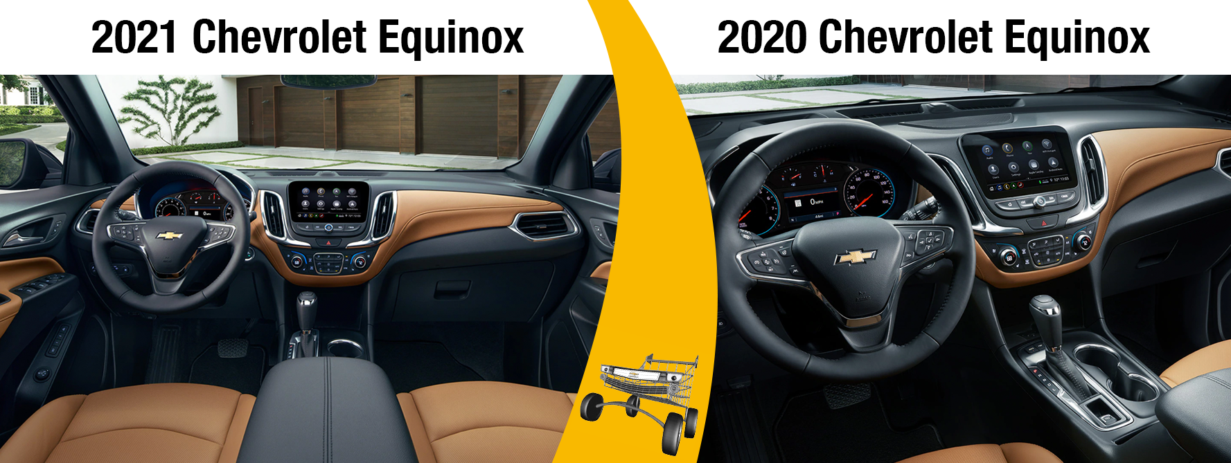 2021 Equinox Safety Features