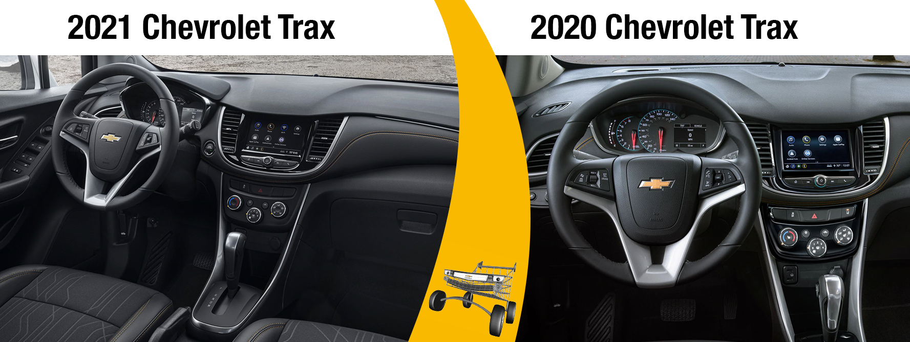 2021 Trax vs 2020 Trax Technology Features