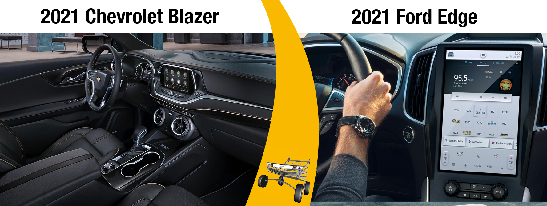 2021 Chevy Blazer vs 2021 Ford Edge Performance
