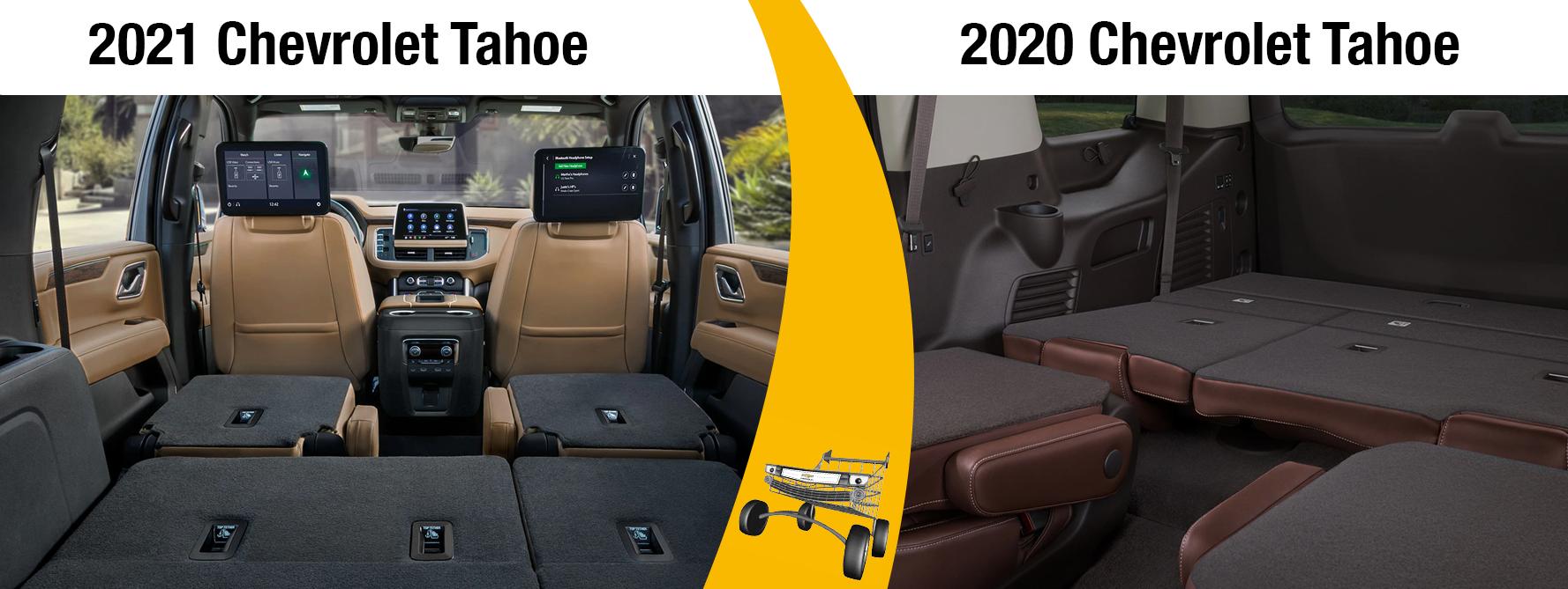 2021 Tahoe New Updates