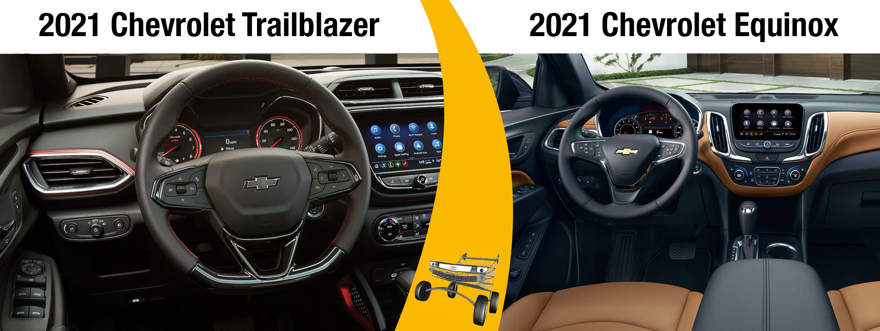 2021 Chevy Trailblazer vs 2021 Chevy Equinox Safety Features