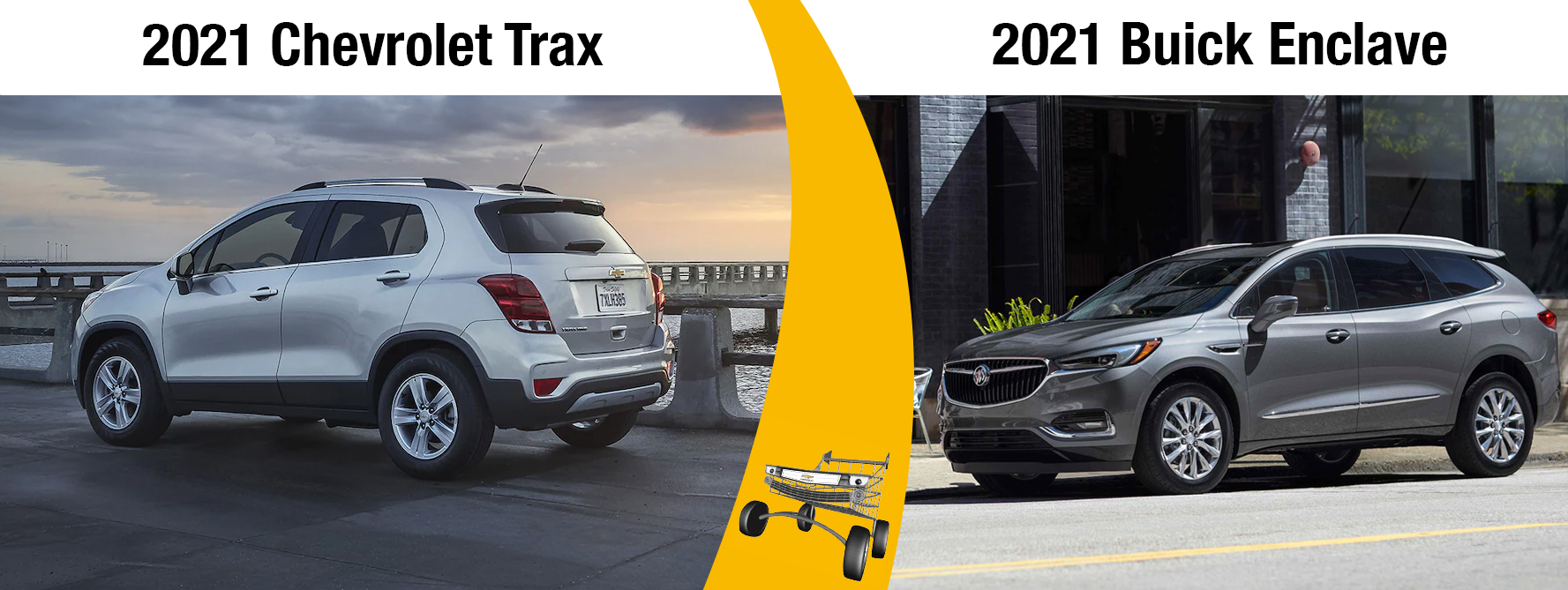 New 2021 Chevrolet Trax Vs 2021 Buick Enclave Differences