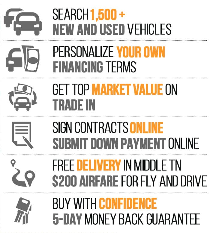 How To Skip The Dealership Buy Online
