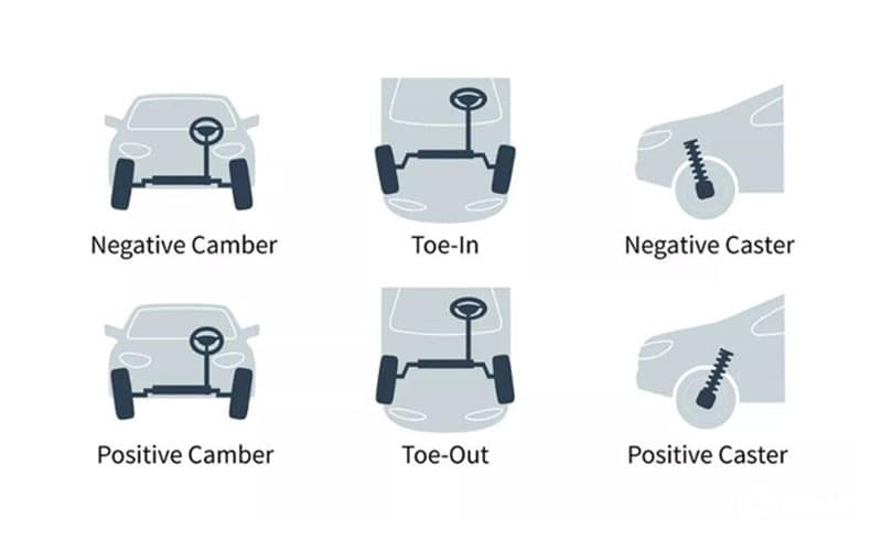 Wheel Alignment Components