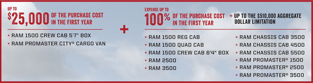 RAM commercial incentives