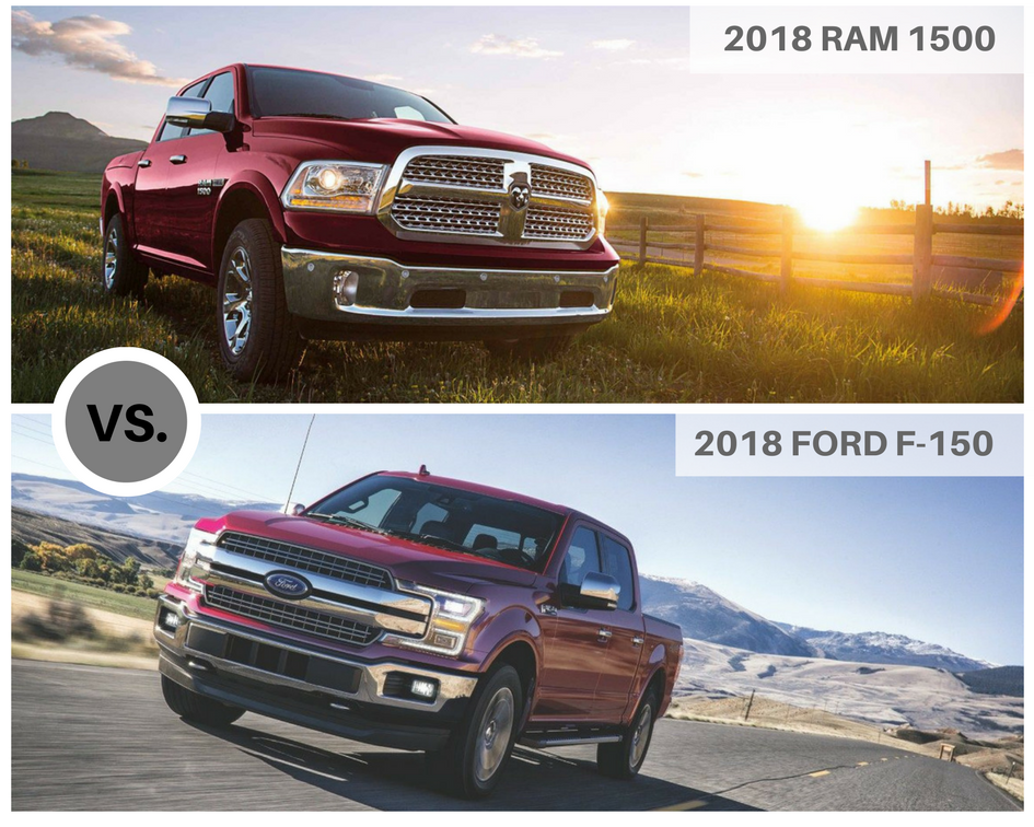 Ram 1500 vs Ford F-150