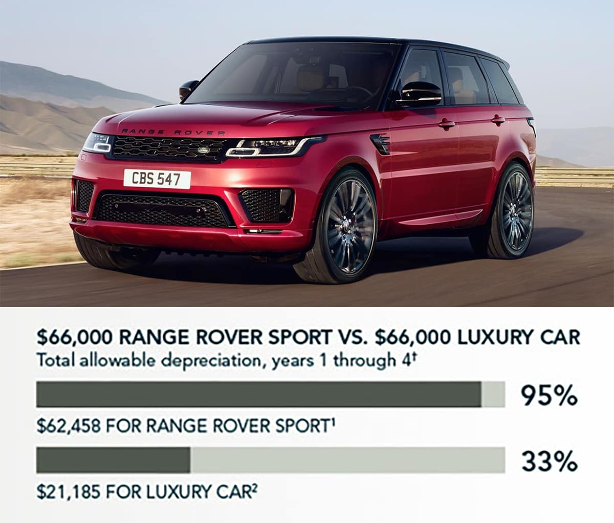 land rover for business with an accelerated tax depreciation deduction. Black Bedroom Furniture Sets. Home Design Ideas