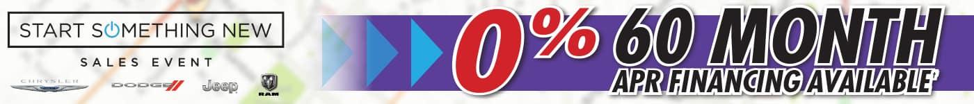 OSCDJ-Finacning-JAN-21 INV