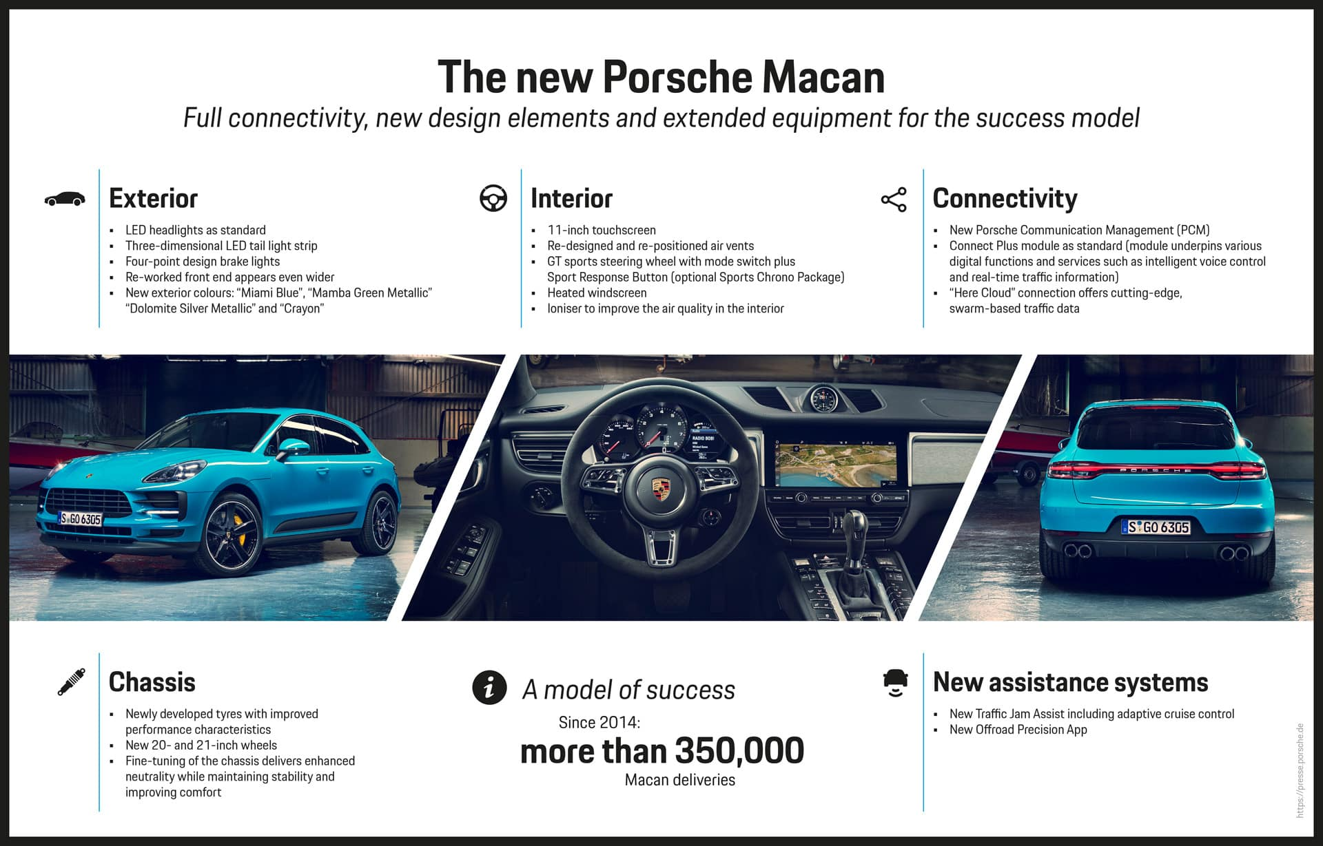 The New 2019 Porsche Macan Ray Catena Porsche