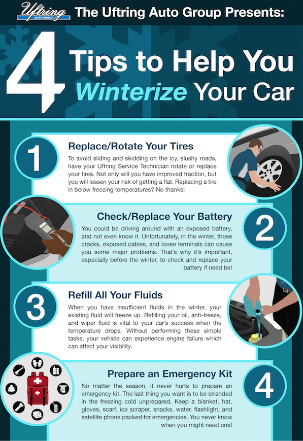 4 tips to prepare for the winter
