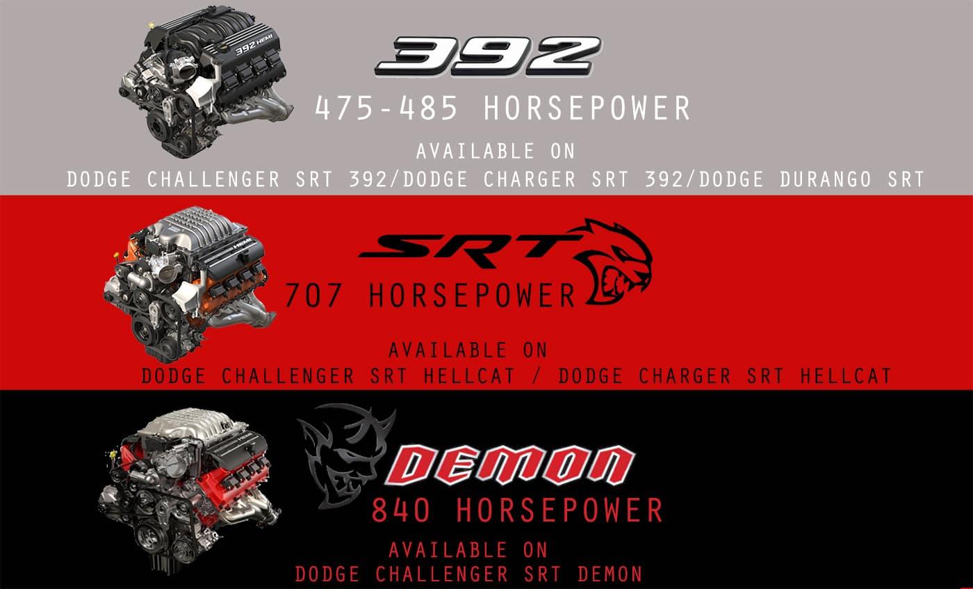 The 3 Srt Engines That Power Dodge Performance Vehicles