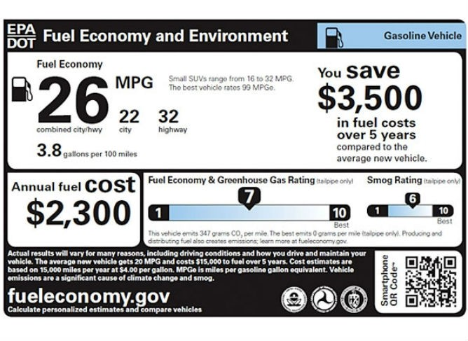 University Mitsubishi Wrong About Fuel Efficient Cars