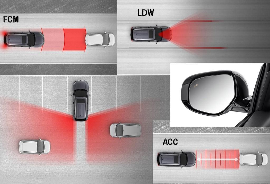 University Mitsubishi Outlander Safety Features