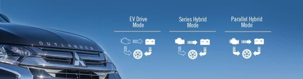University PHEV Outlander Mitsubishi Technology