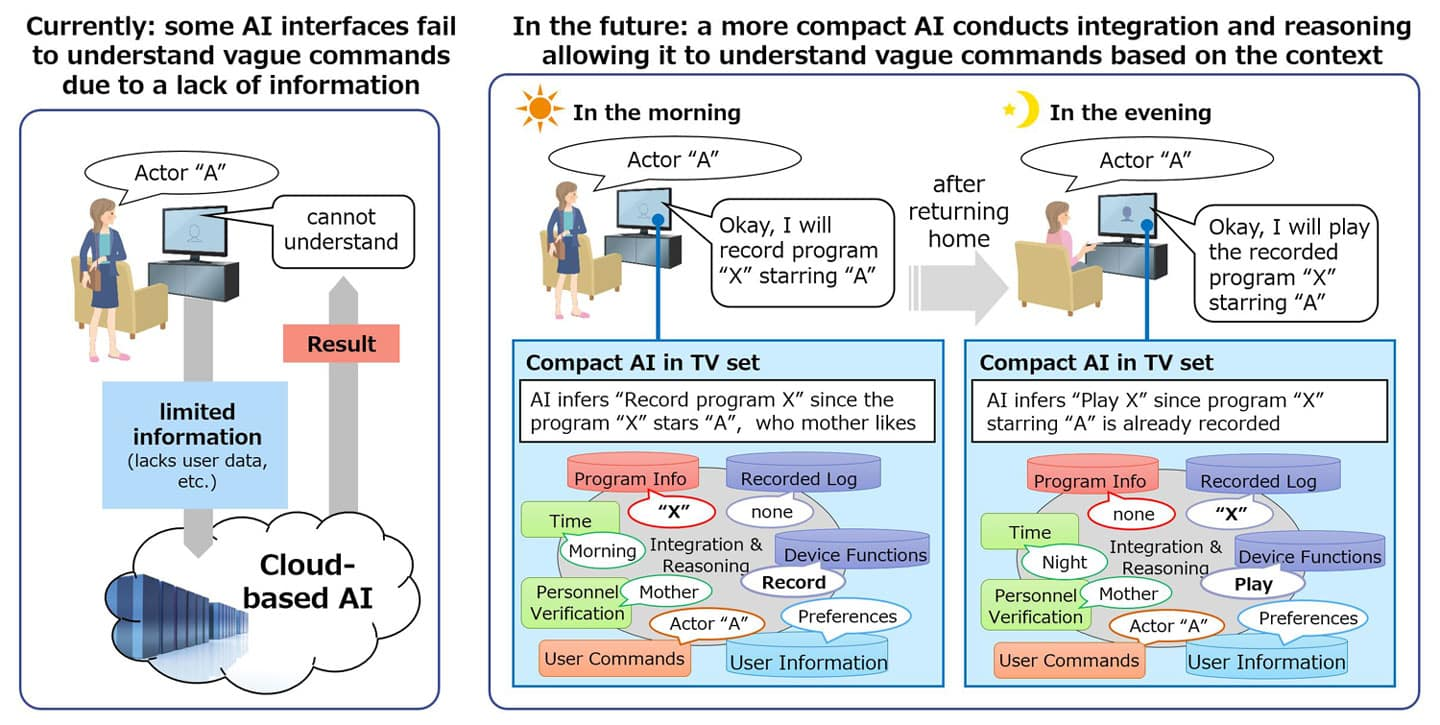 university-mitsubishi-electric-ai-hmi-vague-commands
